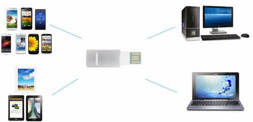 KINGMAX PJ-01 OTG USB Flash Drive