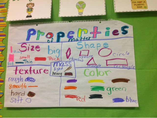 Then We Made An Anchor Chart About The Properties Created A Bubble Map Describing Of Rock Will Continue To Learn More