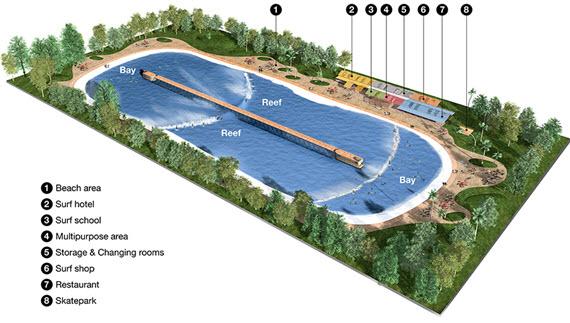 Un proyecto para poder hacer surf junto a ifema en verano for Como construir una laguna artificial