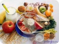список диетических продуктов