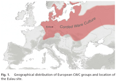 Nordic History