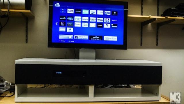 Premier Test Duppleva La Tv Dikea