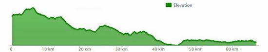 Ruta MTB de Cercedilla a Madrid, sábado 8 de marzo 2014 ¿Nos acompañas?