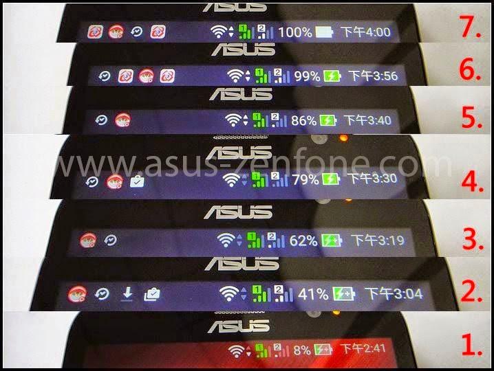 Tốc độ sạc pin của ZenFone 2 nhanh hơn Oppo Find 7 và LG G3 - 68406
