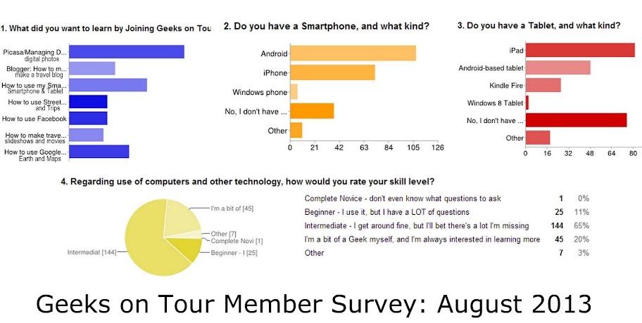 Geeks on Tour Member Survey