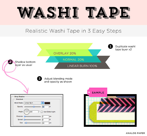 DIY // How to Shadow Washi Tape in 3 Easy Steps