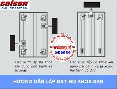 kiểu lắp Bộ khóa sàn xe đẩy hàng 6002x3 ( Colson floor lock/ stopper )