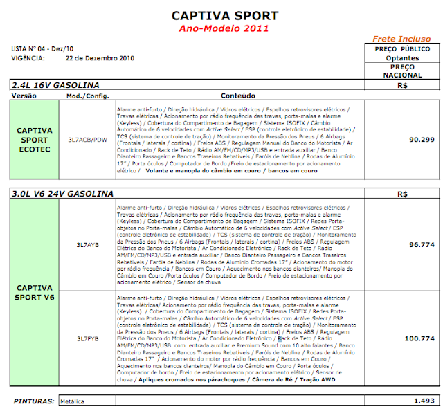 Chevrolet captiva 2011 - Preços
