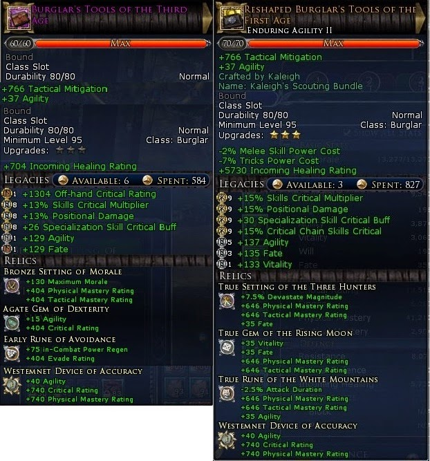 Lotro Legendary Items Crafted Relics