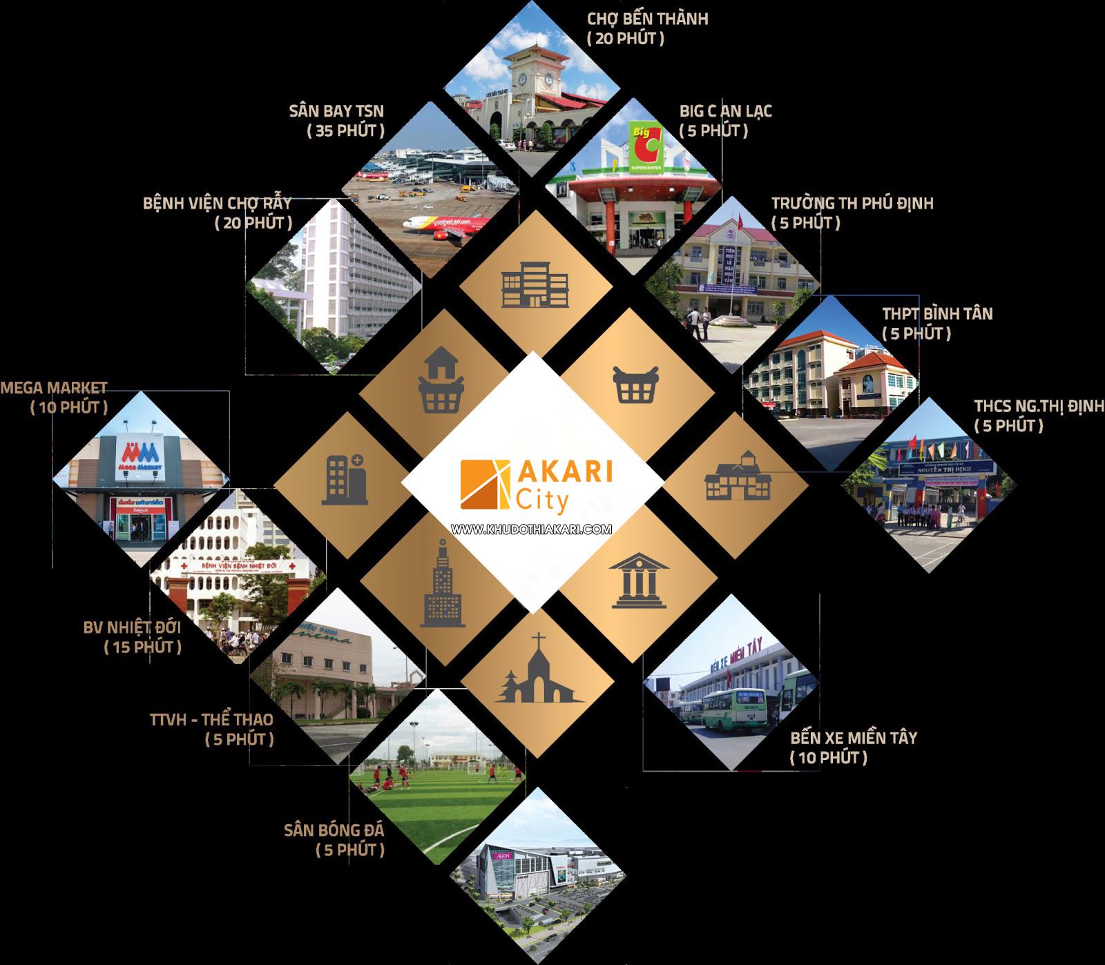 Vị trí Akari City Hoàn hảo cho cuộc sống An cư