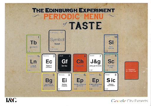 Periodic Menu of Taste