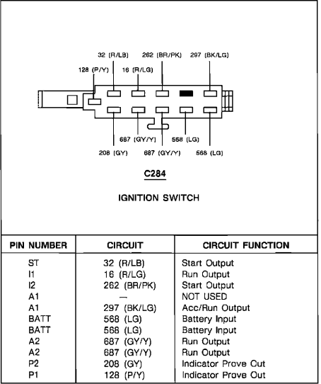 Diagram  Ford Ranger Ignition Switch Fuse Full Version Hd Quality Switch Fuse