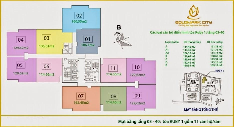 TÒA RUBY 1 chung cư goldmark city