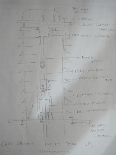 SF6 Circuit Breaker