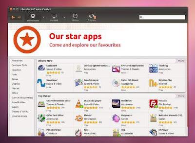 Sobre el posible nuevo formato de paquetes de Ubuntu