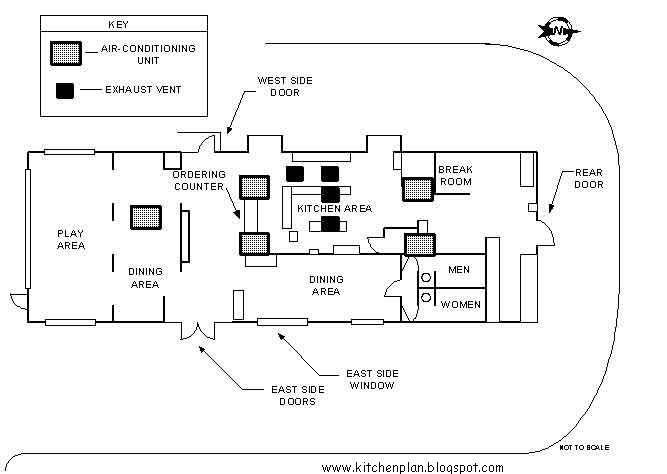 Kitchen Plan: restaurant kitchen floor plan