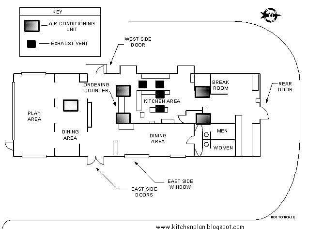 Kitchen Plan Restaurant Kitchen Floor Plan