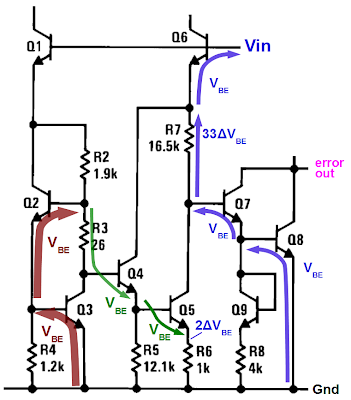 How the bandgap voltage is generated in the 7805 voltage regulator.