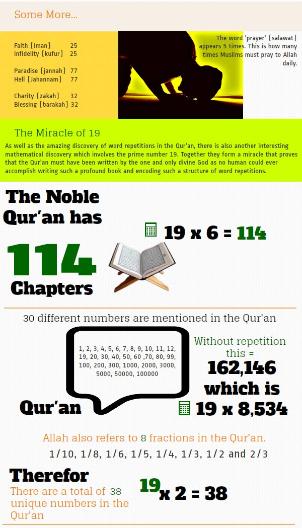 word repetition in the quran translating