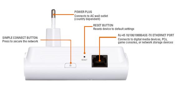 dlink powerline soluciona problemas wifi 1