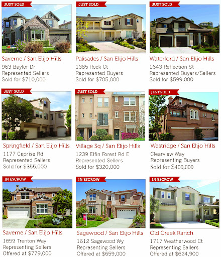 San Elijo Hills Real Estate