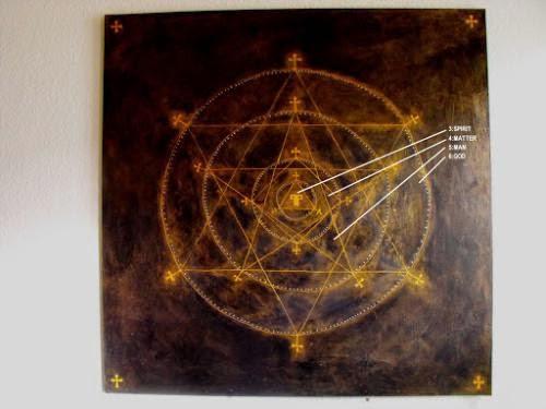 Demonology Demonic Possession Part 1