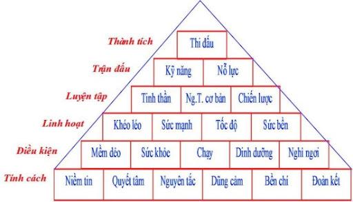 TapChiICT.Com-thap_thanh_cong_cua_Jonh_Wooden.jpg