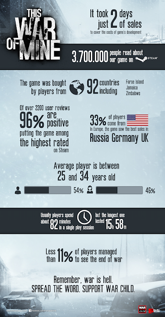 Infografica celebrativa