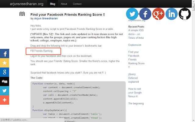 Facebook教學系列-幫你的臉書朋友打分數
