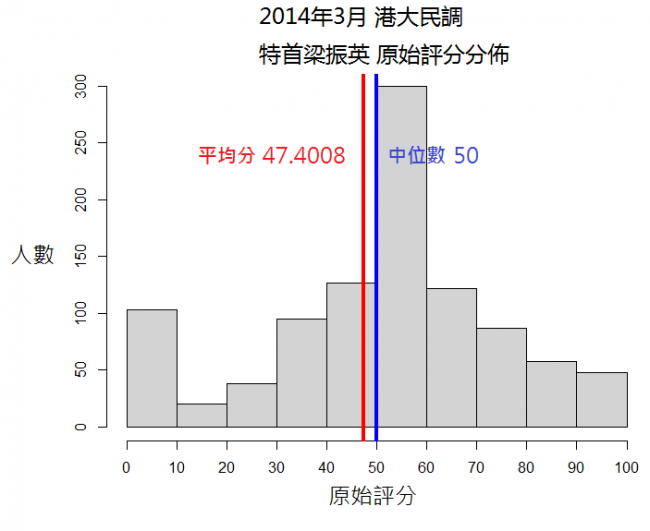 figure_2b_cht