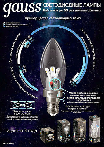 Gauss светодиодные лампы