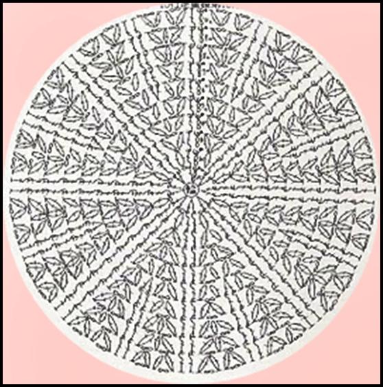 Patrones de boinas tejidas a crochet Imagui gorros tejidos