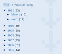 Distribución de los 500 artículos, por años (y meses de 2011)