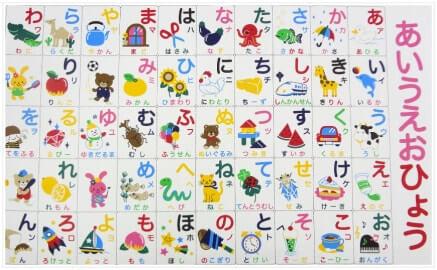 Chia sẻ cách học tiếng Nhật tốt nhất cho người mới bắt đầu