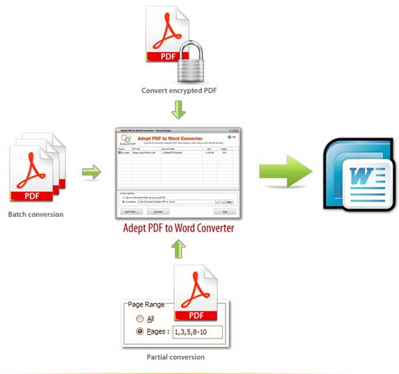 Part 1 Top 5 Free Doc to PDF Converter for Windows
