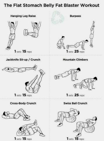 from fat 2 fit and healthy come allenare gli addominali