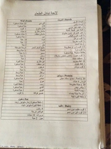 Bayans Nutrition Health Zone Food Exchange List Arabic