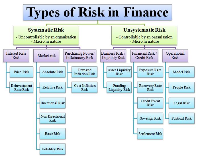 Security Analysis And Portfolio Management Notes Pdf