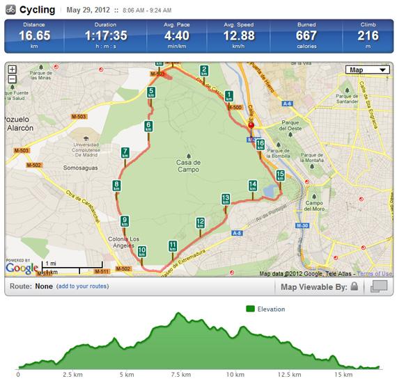 La ruta de la tapia de la casa de campo y el 39 efecto 29 - Mapa de la casa de campo ...