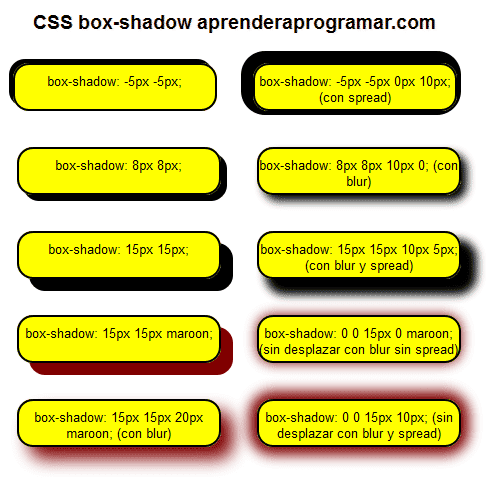 box-shadow css