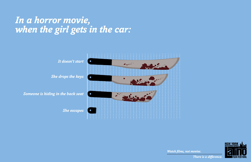 Films VS movies : horror scene