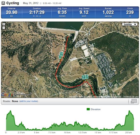 Ruta en bici a la Presa de El Pardo por la margen derecha del Manzanares, mayo 2012 - pincha en el mapa para verlo en RunKeeper
