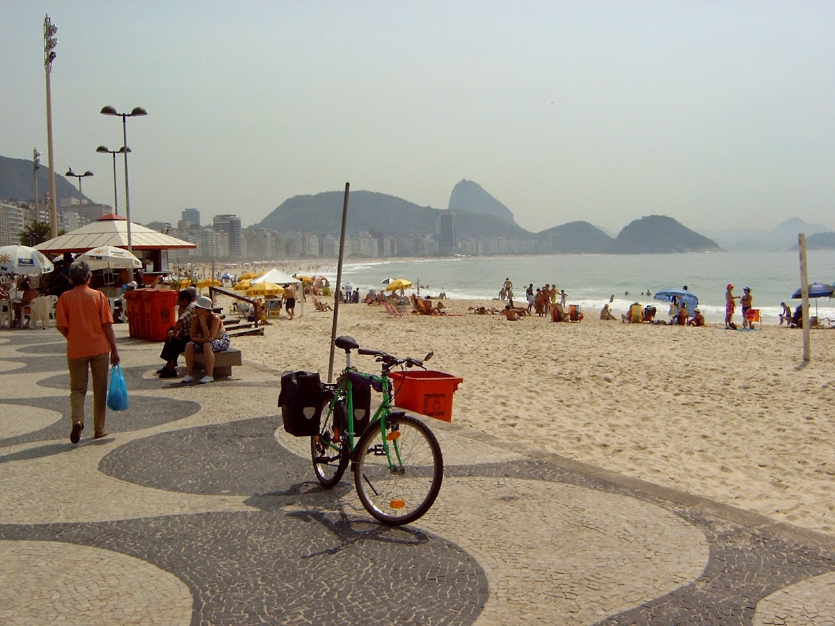 Start an der Copacabana