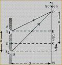 wavelength-calculation-experiment