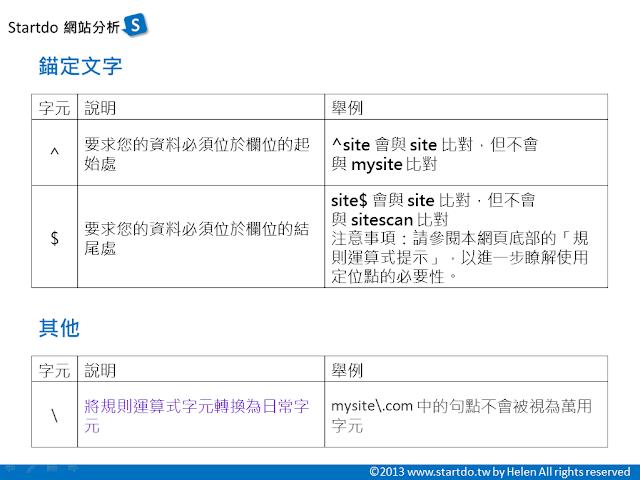 規則運算式 - 錨定字元 - startdo (資訊來源:Google Analytics)