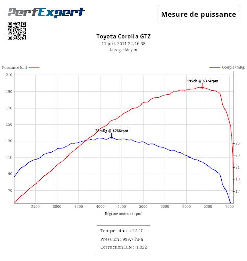 [Image: Toyota%252520Corolla%252520GTZ%252520-%2...415398.png]