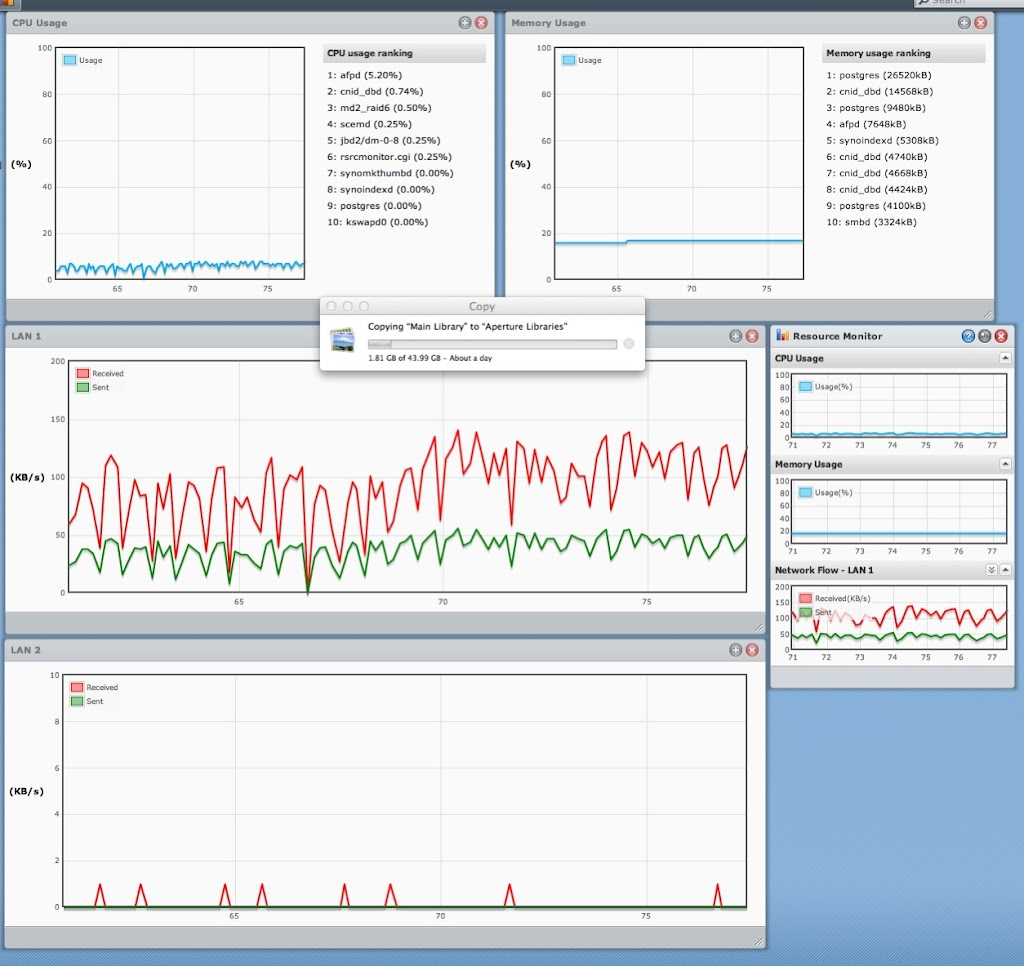 Mac file transfer painfully slow | Synology Community