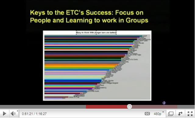ETC%2520Participation%2520GRAB.JPG