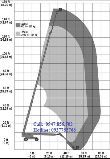 Thang nâng tự hành JLG 1500SJ 1500SJP