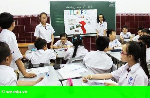 Hình 1: Phương pháp học rèn tính chủ động cho trẻ
